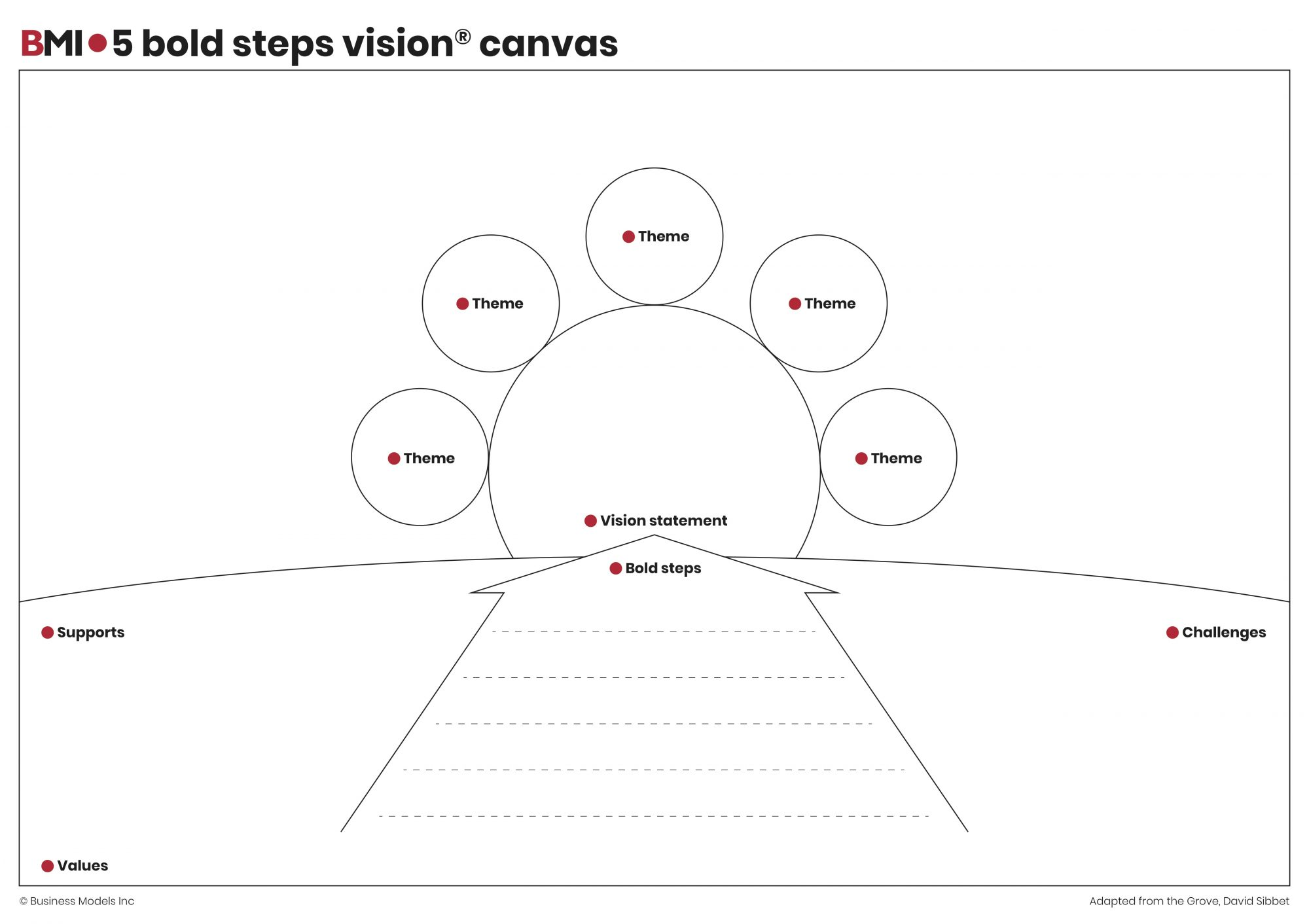 5 Bold Steps vision canvas
