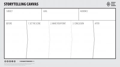Story telling canvas