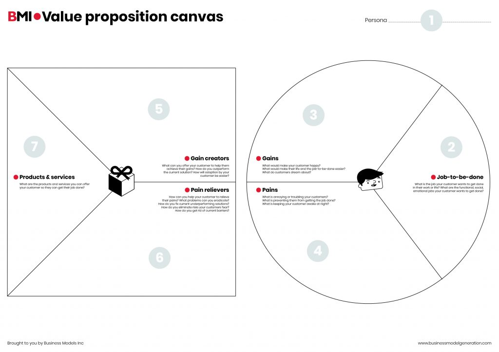 Value-propositions-canvas