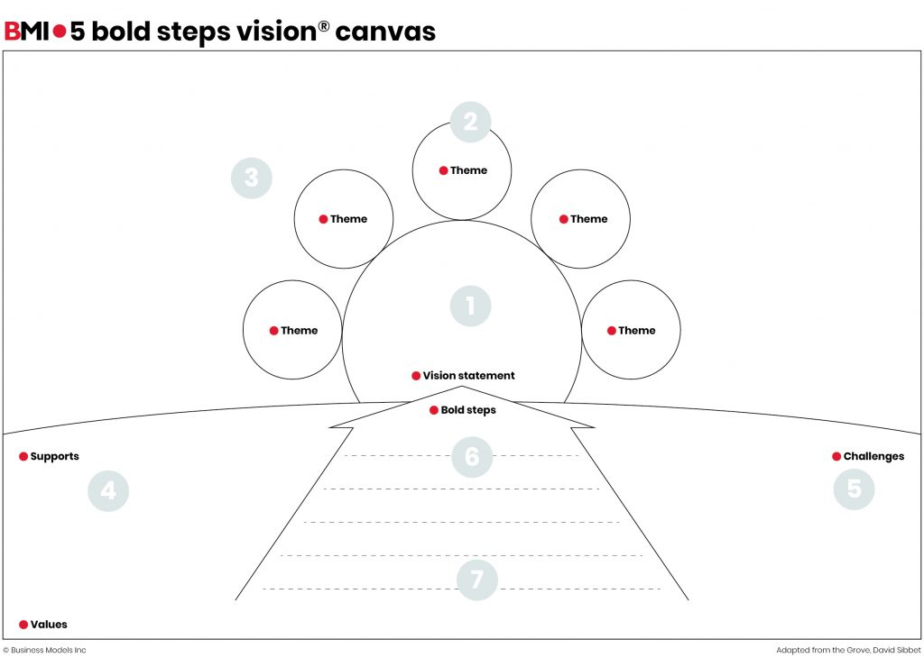 5-bold-steps-vision-canvas
