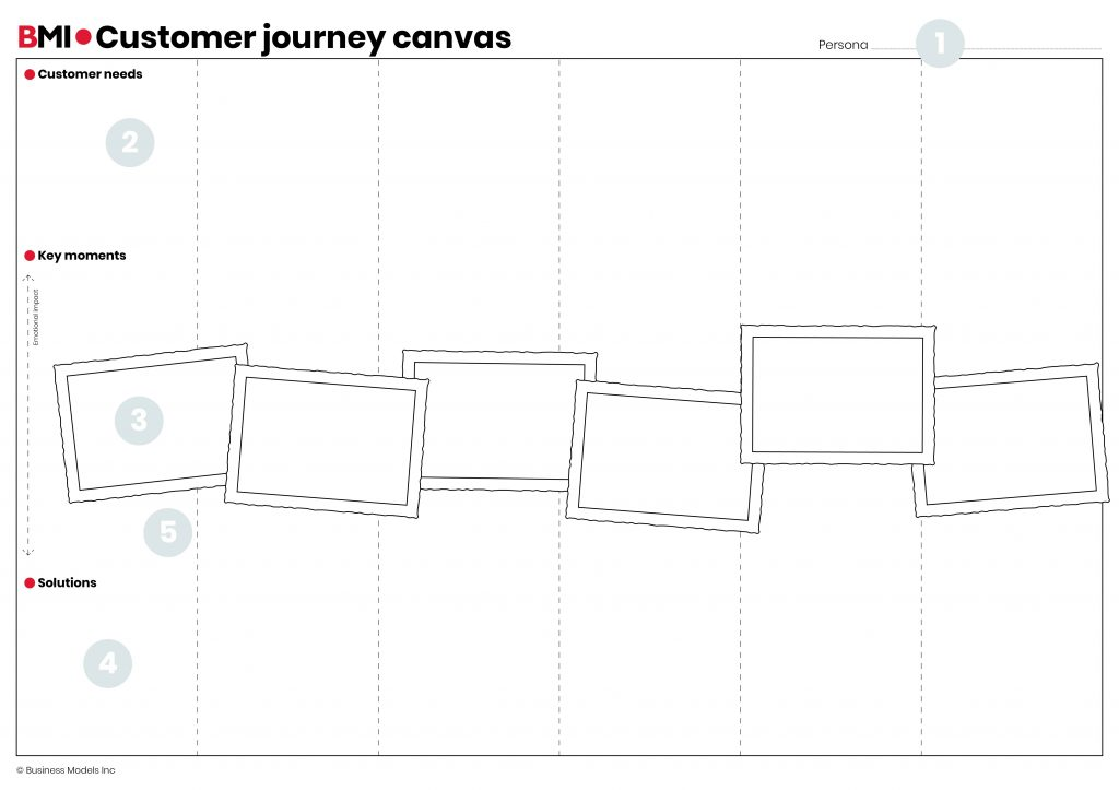 Customer-journey-canvas