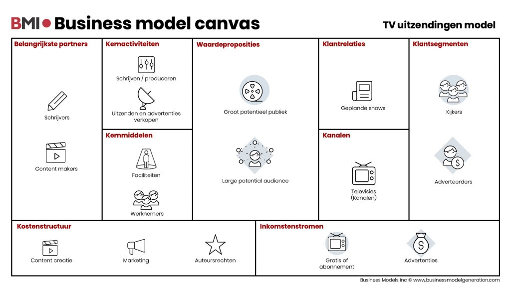 Business-model-canvas-TV-NL